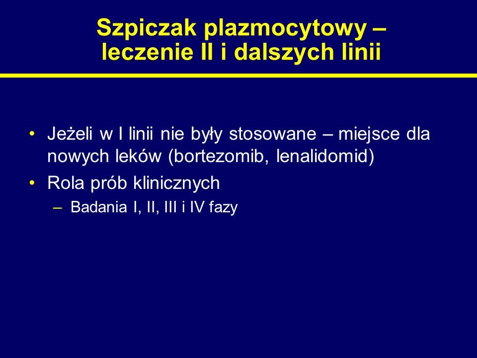 Szpiczak plazmocytowy – leczenie II i dalszych linii