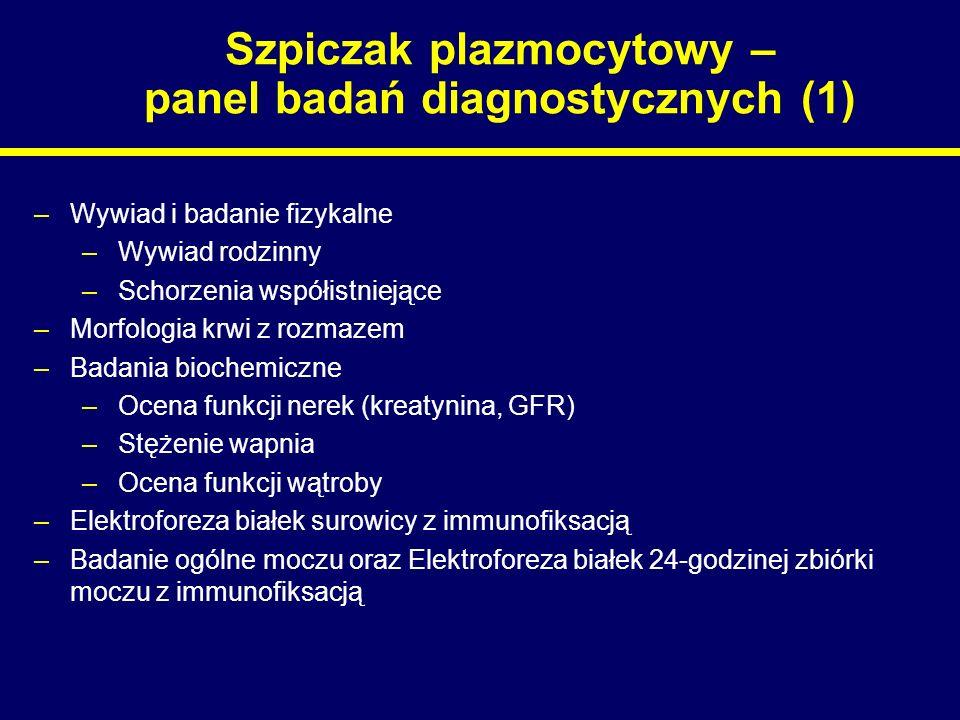 Szpiczak plazmocytowy – panel badań diagnostycznych (1)