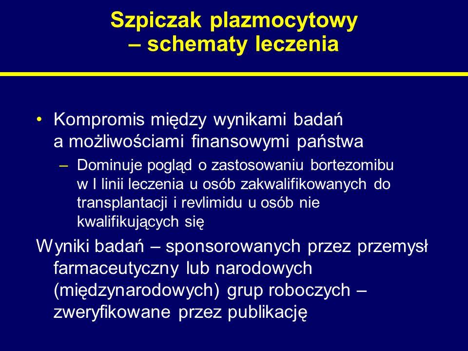 Szpiczak plazmocytowy – schematy leczenia