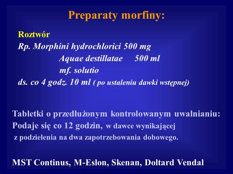 Preparaty morfiny: Roztwór Rp. Morphini hydrochlorici 500 mg
