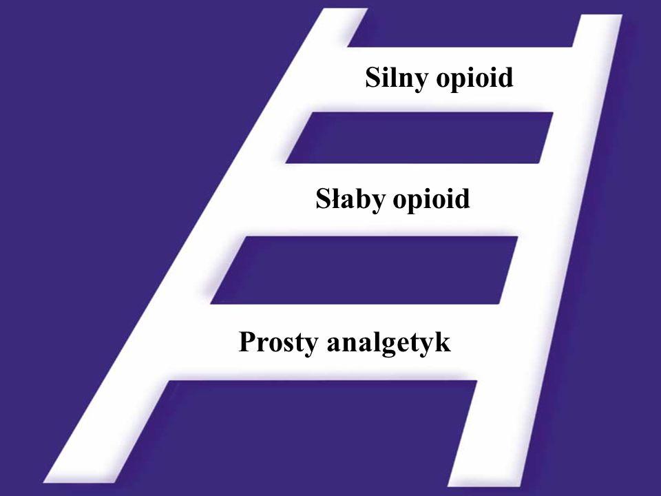 Silny opioid Słaby opioid Prosty analgetyk