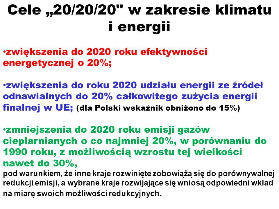 """Cele """"20/20/20 w zakresie klimatu"""