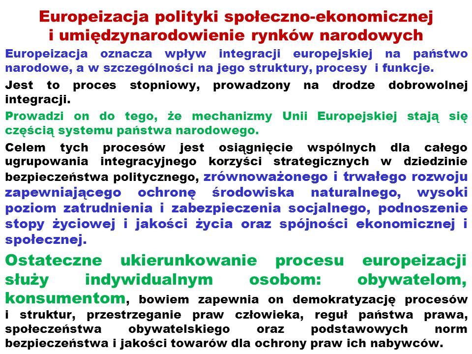 Europeizacja polityki społeczno-ekonomicznej i umiędzynarodowienie rynków narodowych