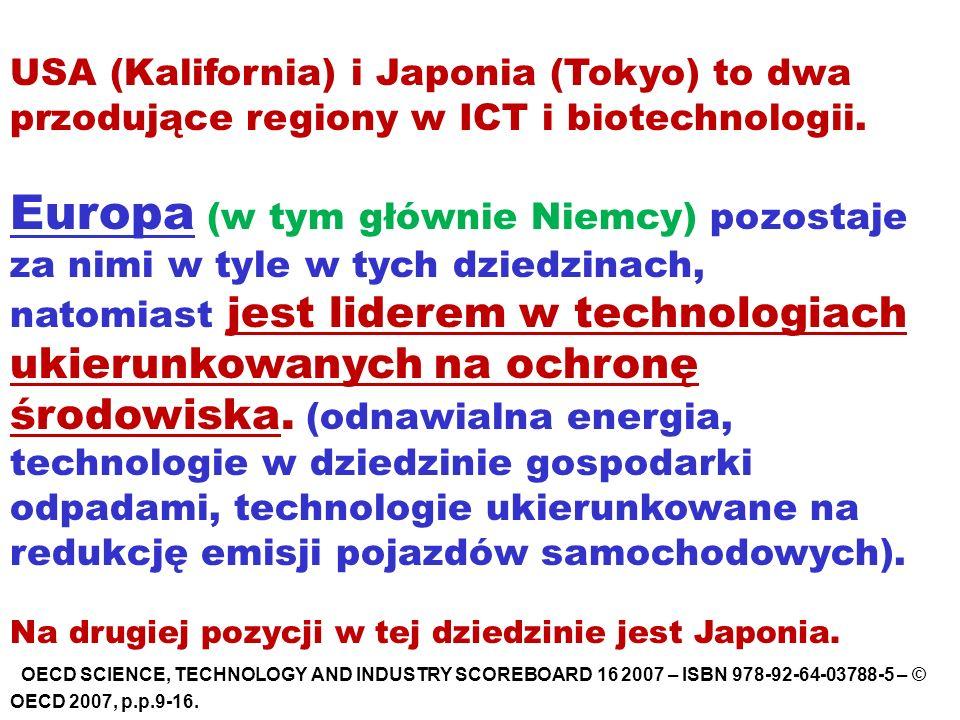 USA (Kalifornia) i Japonia (Tokyo) to dwa przodujące regiony w ICT i biotechnologii.
