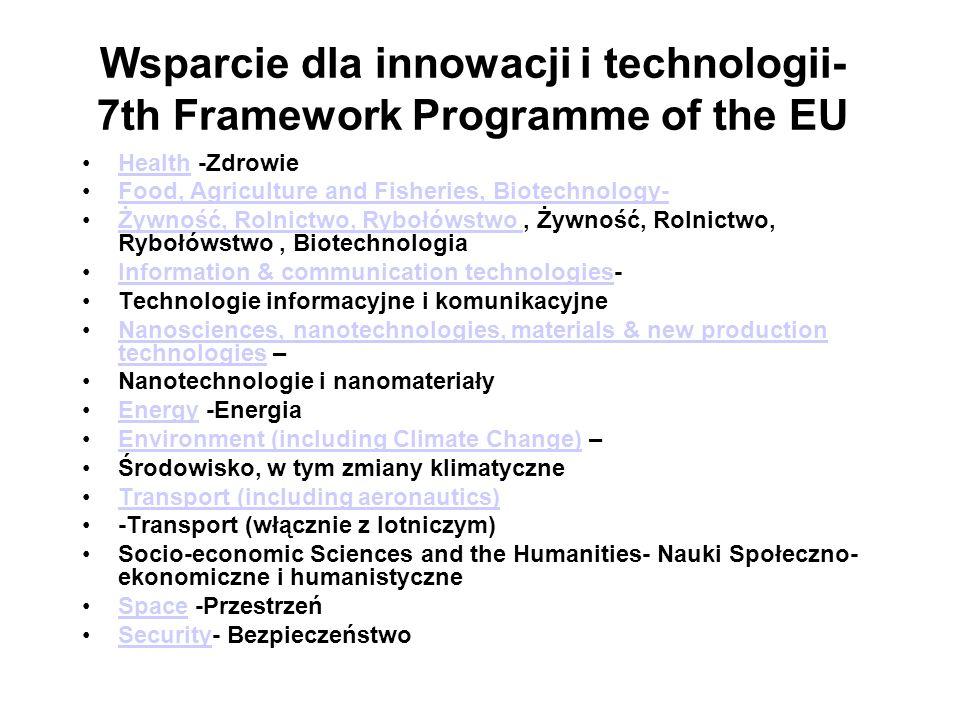 Wsparcie dla innowacji i technologii-7th Framework Programme of the EU