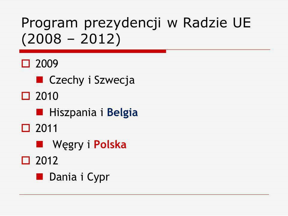 Program prezydencji w Radzie UE (2008 – 2012)