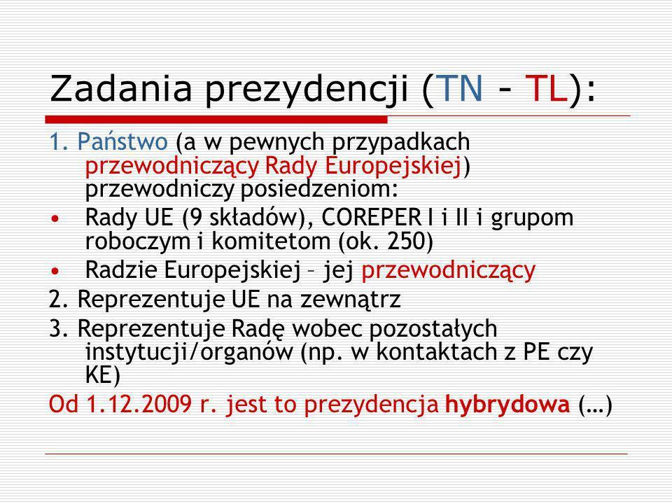 Zadania prezydencji (TN - TL):