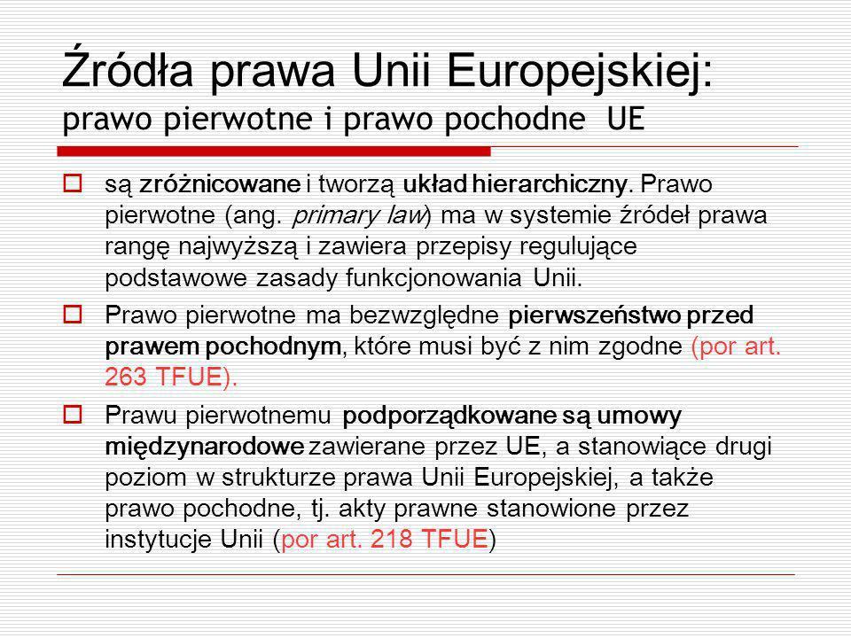 Źródła prawa Unii Europejskiej: prawo pierwotne i prawo pochodne UE