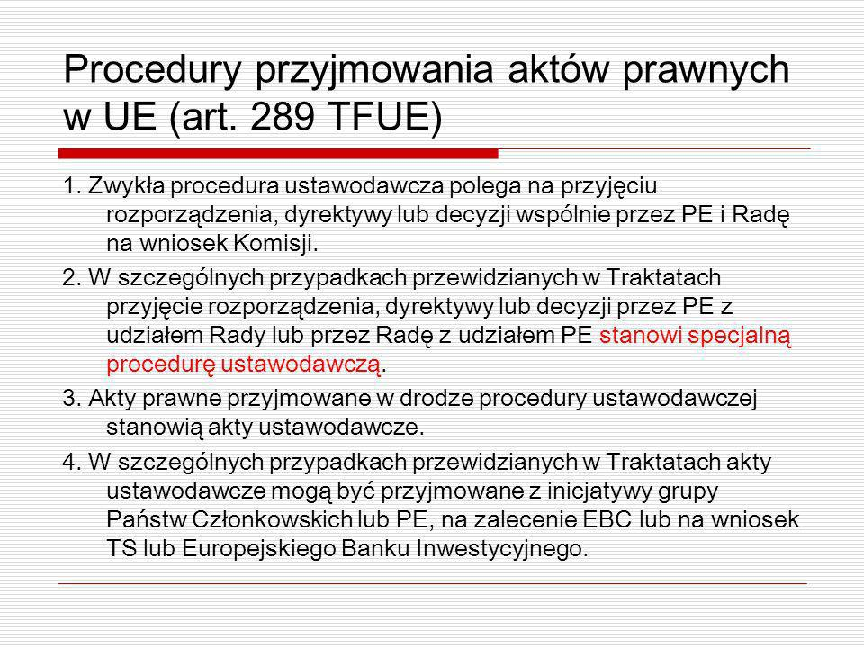 Procedury przyjmowania aktów prawnych w UE (art. 289 TFUE)