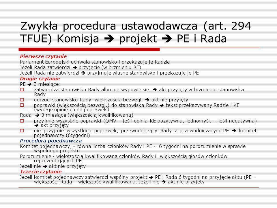 Zwykła procedura ustawodawcza (art