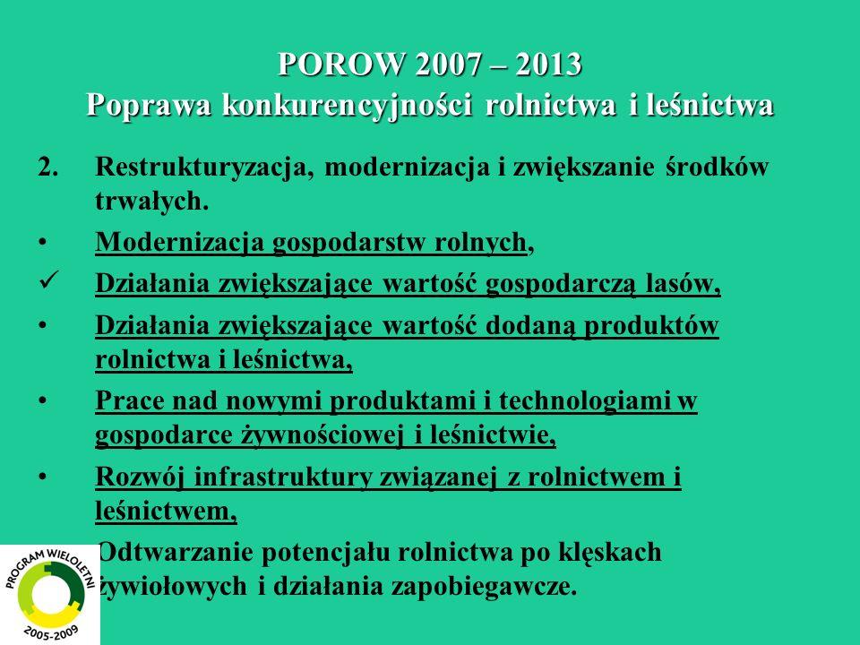 POROW 2007 – 2013 Poprawa konkurencyjności rolnictwa i leśnictwa