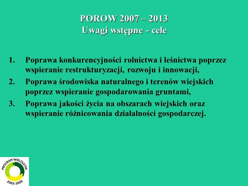 POROW 2007 – 2013 Uwagi wstępne - cele