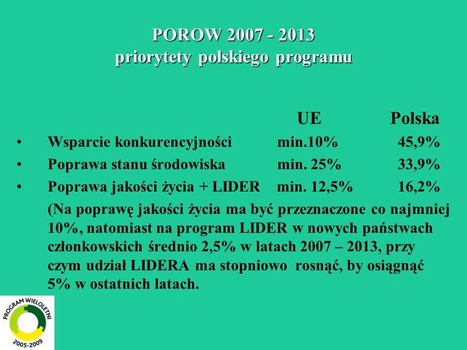 POROW 2007 - 2013 priorytety polskiego programu