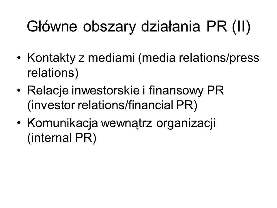 Główne obszary działania PR (II)