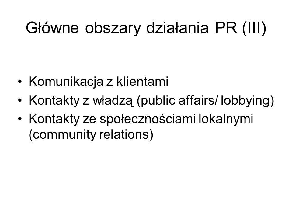 Główne obszary działania PR (III)
