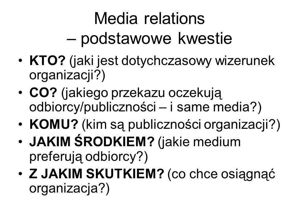 Media relations – podstawowe kwestie