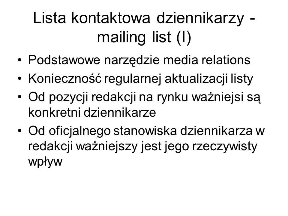 Lista kontaktowa dziennikarzy - mailing list (I)