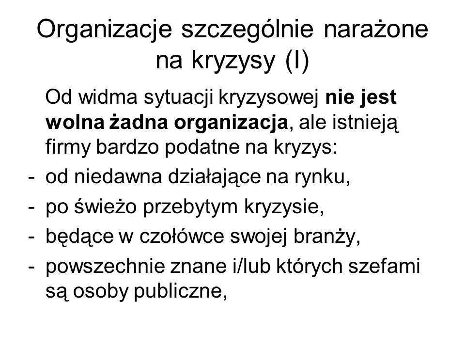 Organizacje szczególnie narażone na kryzysy (I)