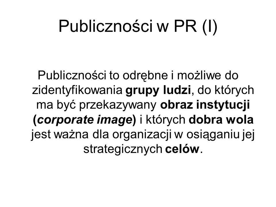 Publiczności w PR (I)