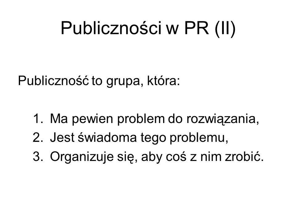 Publiczności w PR (II) Publiczność to grupa, która: