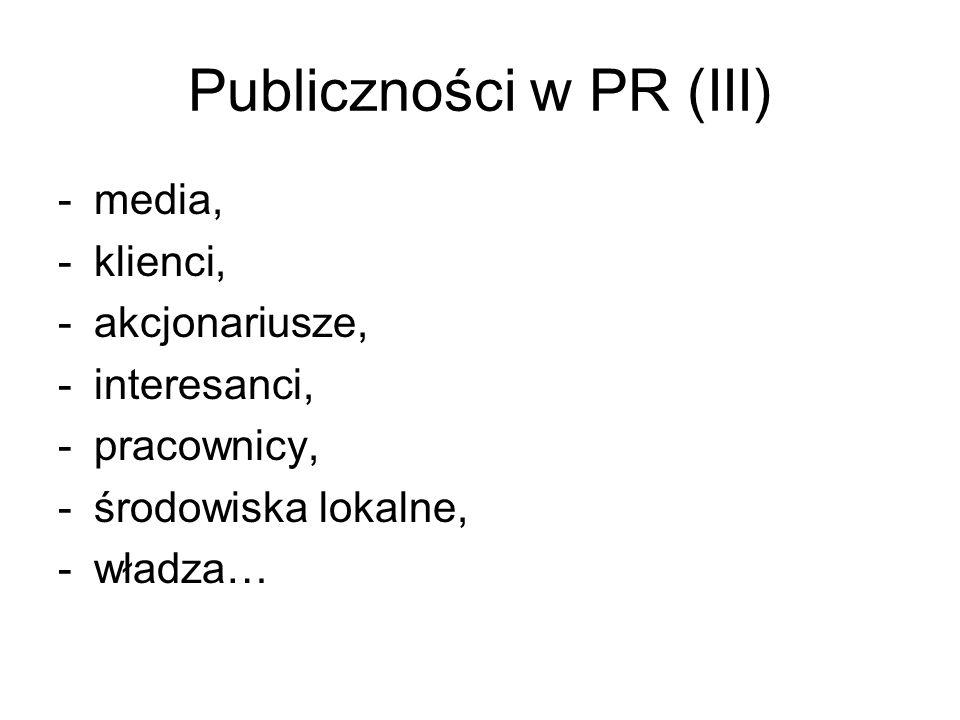 Publiczności w PR (III)