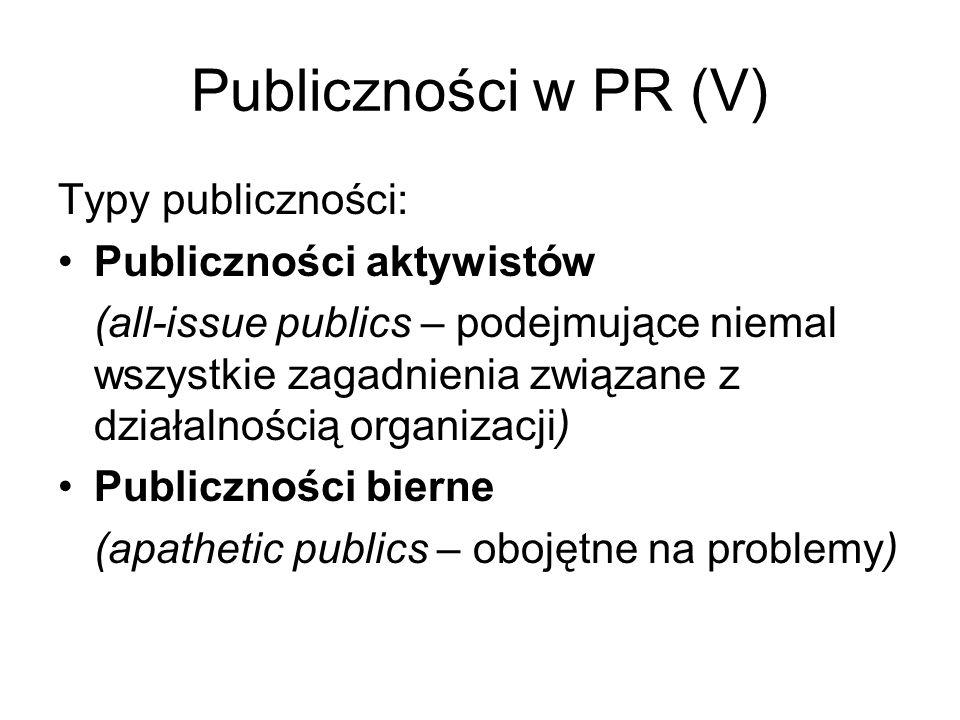 Publiczności w PR (V) Typy publiczności: Publiczności aktywistów