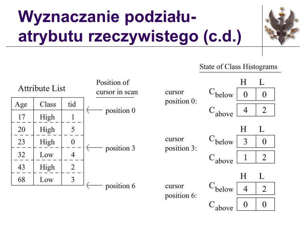 Wyznaczanie podziału-atrybutu rzeczywistego (c.d.)