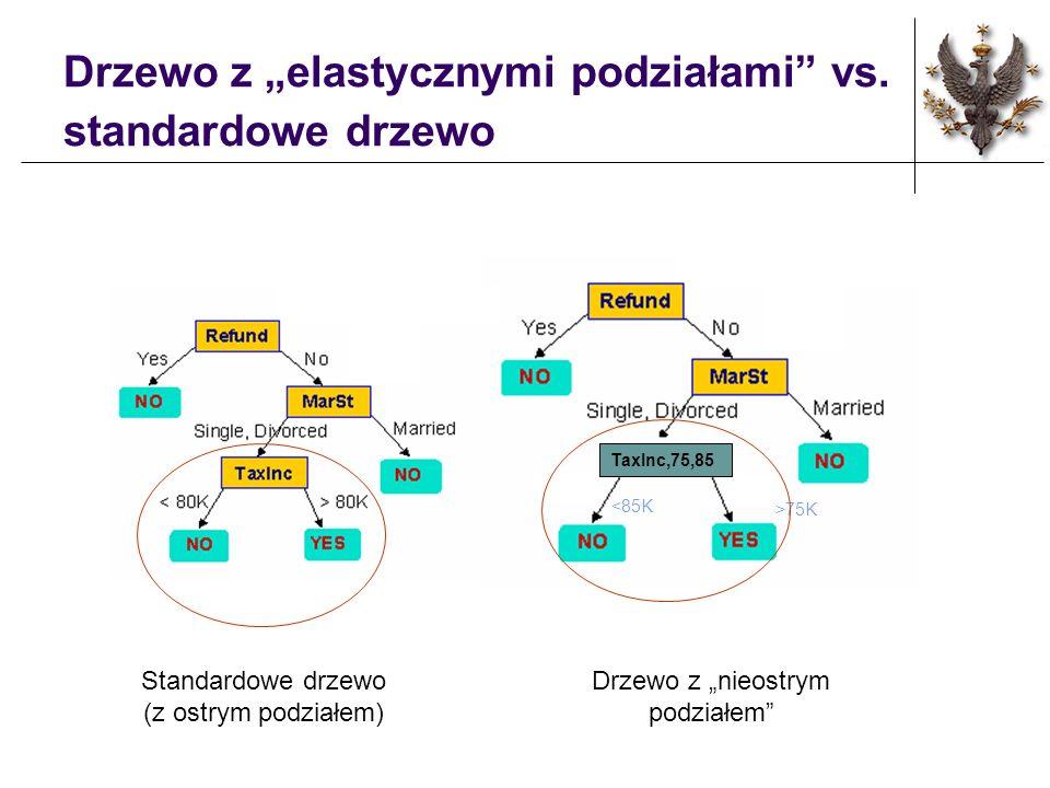 """Drzewo z """"elastycznymi podziałami vs. standardowe drzewo"""