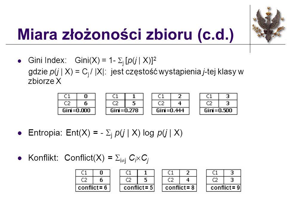 Miara złożoności zbioru (c.d.)