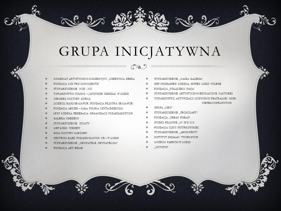 """GRUPA INICJATYWNA KOMBINAT ARTYSTYCZNO-KOMERCYJNY """"CZERWONA ZEBRA"""