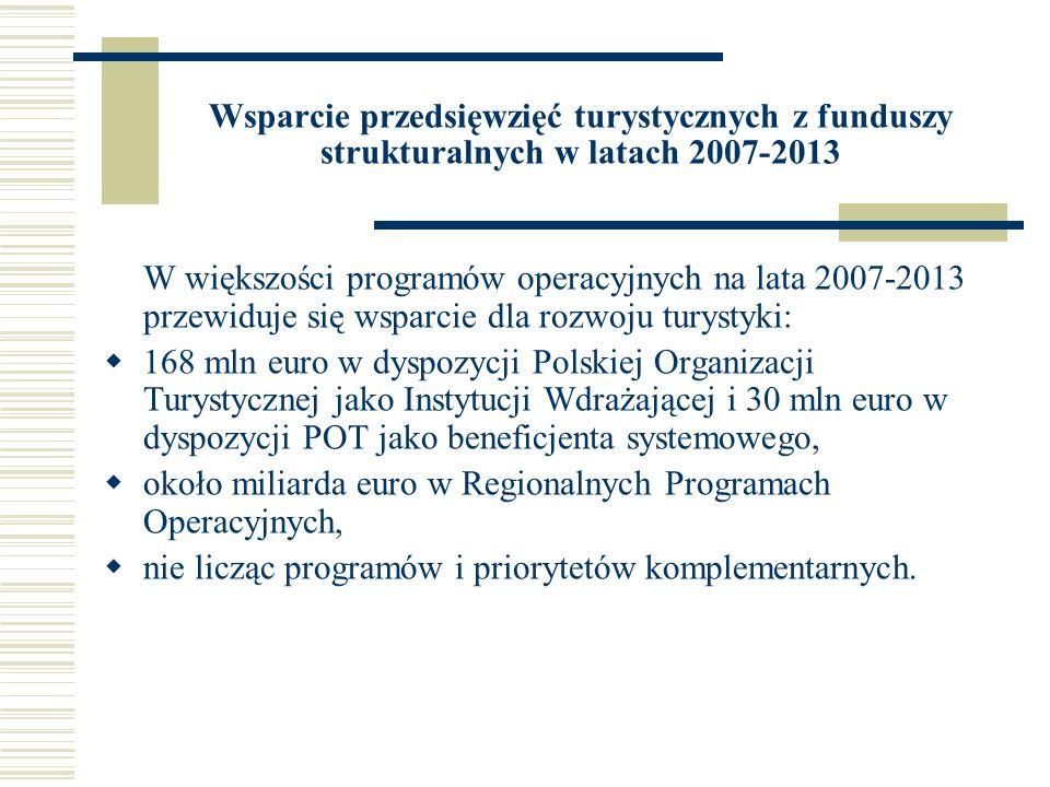 około miliarda euro w Regionalnych Programach Operacyjnych,