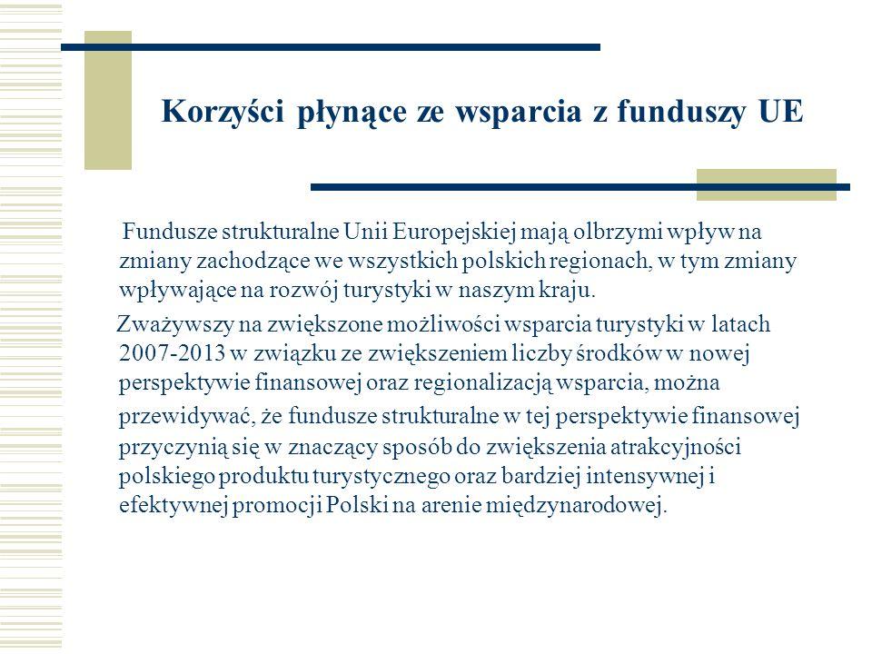 Korzyści płynące ze wsparcia z funduszy UE