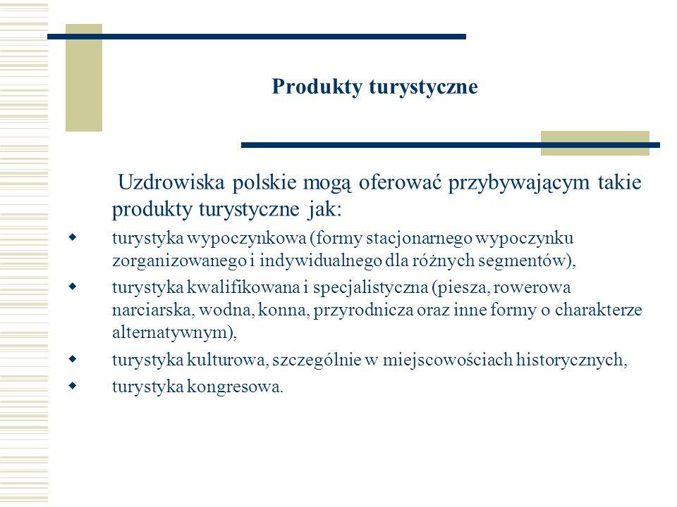 Produkty turystyczneUzdrowiska polskie mogą oferować przybywającym takie produkty turystyczne jak: