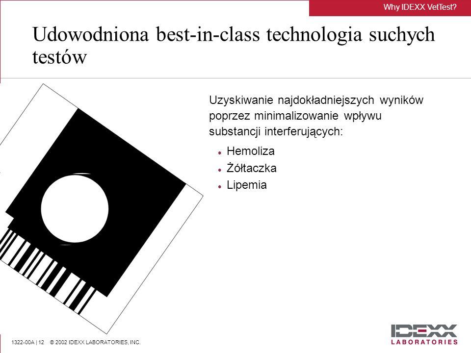 Udowodniona best-in-class technologia suchych testów