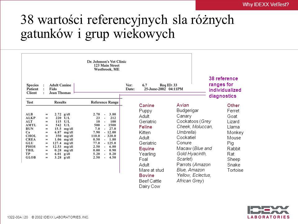 38 wartości referencyjnych sla różnych gatunków i grup wiekowych