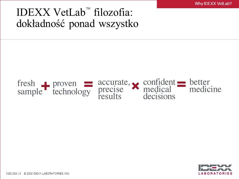 IDEXX VetLab™ filozofia: dokładność ponad wszystko