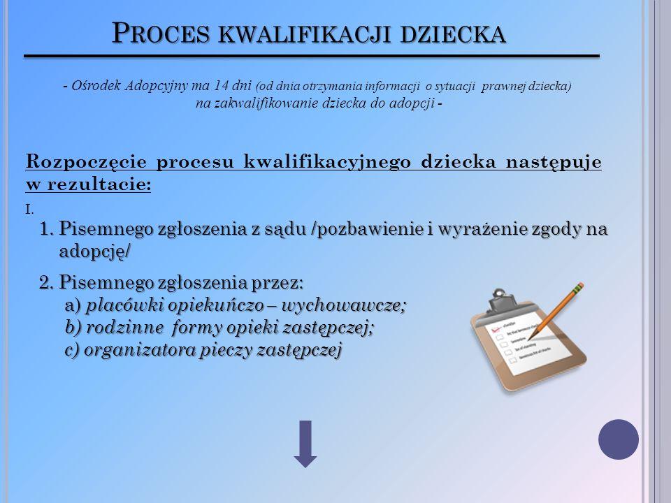 Proces kwalifikacji dziecka