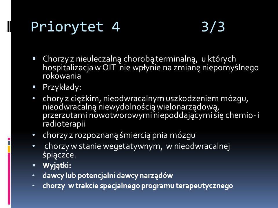 Priorytet 4 3/3 Chorzy z nieuleczalną chorobą terminalną, u których hospitalizacja w OIT nie wpłynie na zmianę niepomyślnego rokowania.