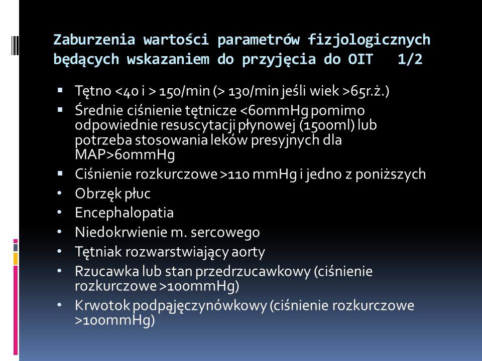 Zaburzenia wartości parametrów fizjologicznych będących wskazaniem do przyjęcia do OIT 1/2