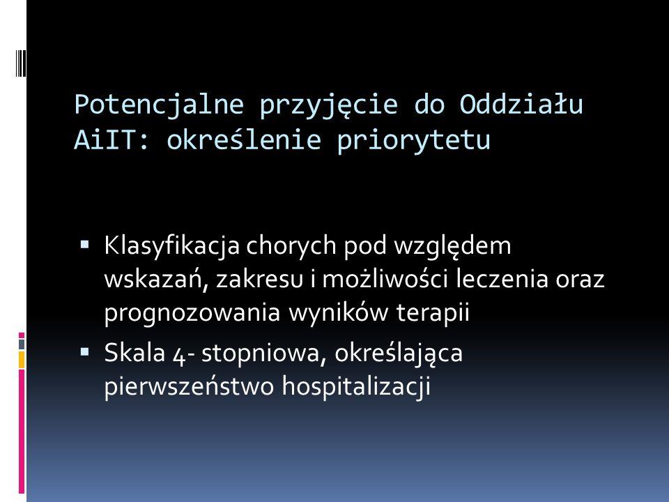 Potencjalne przyjęcie do Oddziału AiIT: określenie priorytetu