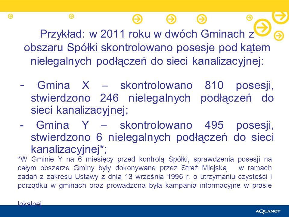 Przykład: w 2011 roku w dwóch Gminach z obszaru Spółki skontrolowano posesje pod kątem nielegalnych podłączeń do sieci kanalizacyjnej: