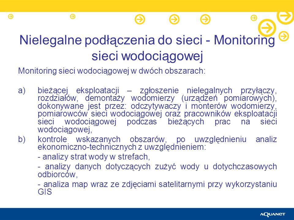Nielegalne podłączenia do sieci - Monitoring sieci wodociągowej