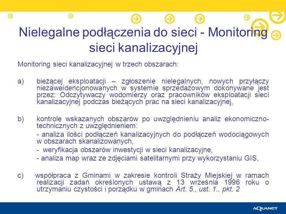 Nielegalne podłączenia do sieci - Monitoring sieci kanalizacyjnej