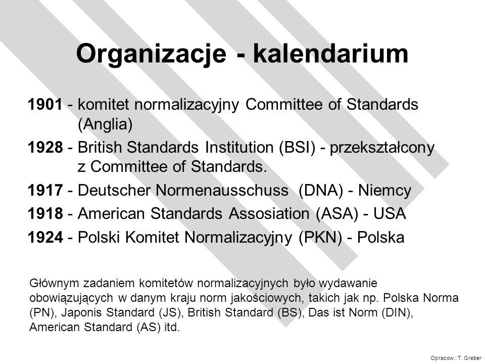 Organizacje - kalendarium