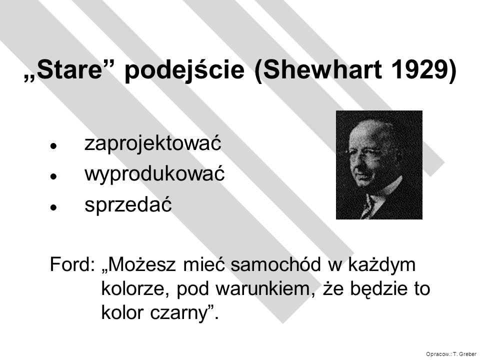 """""""Stare podejście (Shewhart 1929)"""