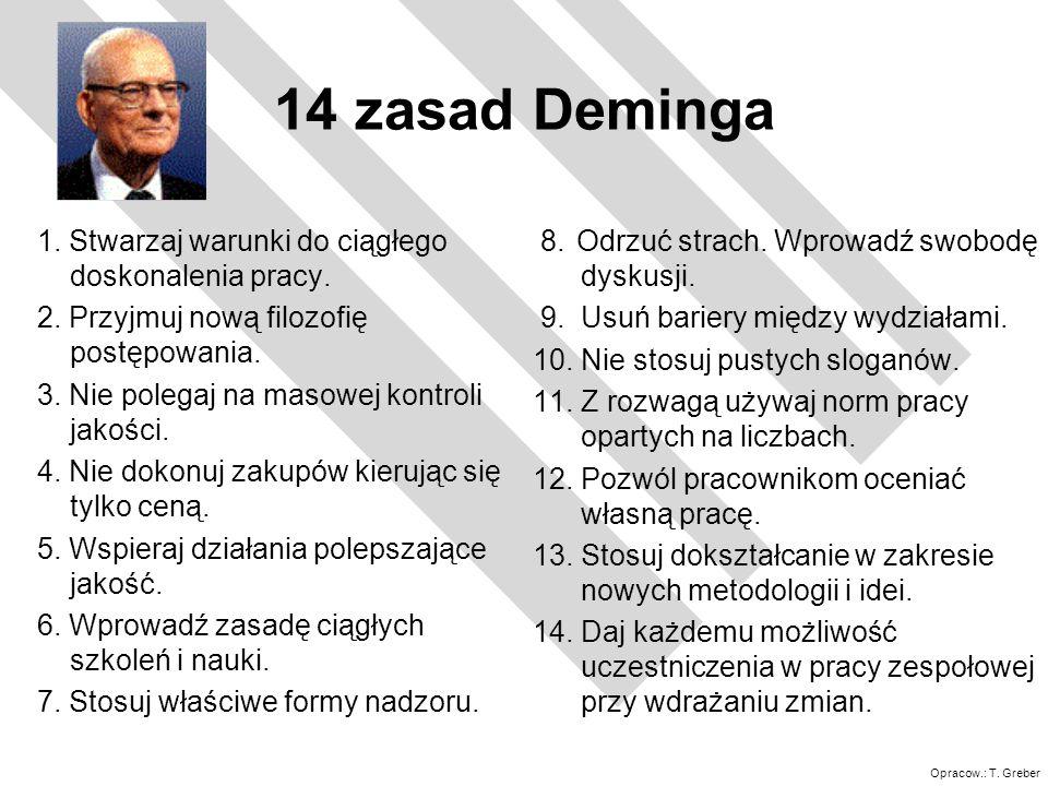 14 zasad Deminga 1. Stwarzaj warunki do ciągłego doskonalenia pracy.