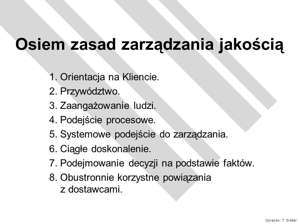 Osiem zasad zarządzania jakością