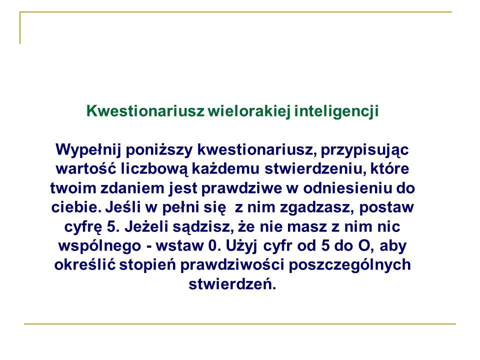 Kwestionariusz wielorakiej inteligencji