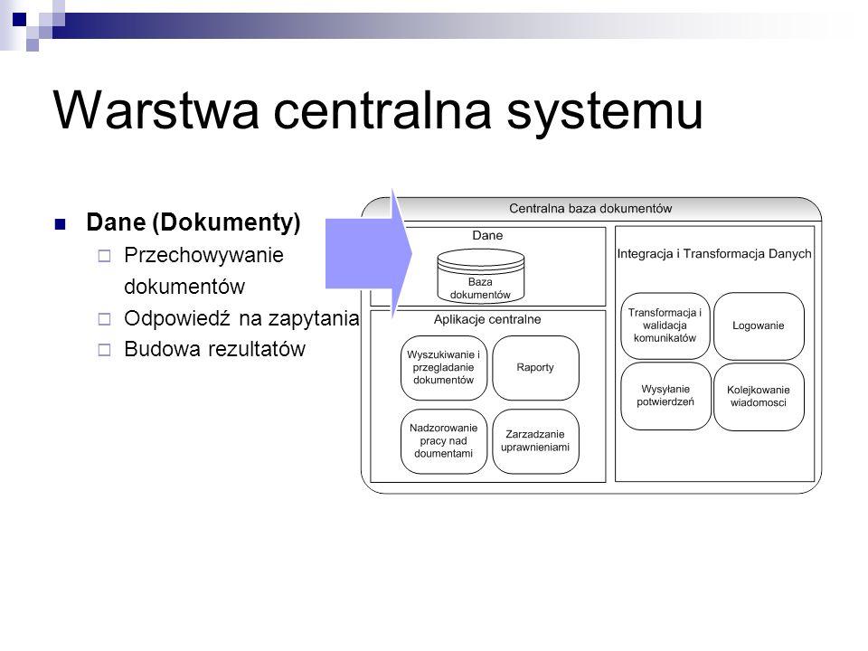Warstwa centralna systemu