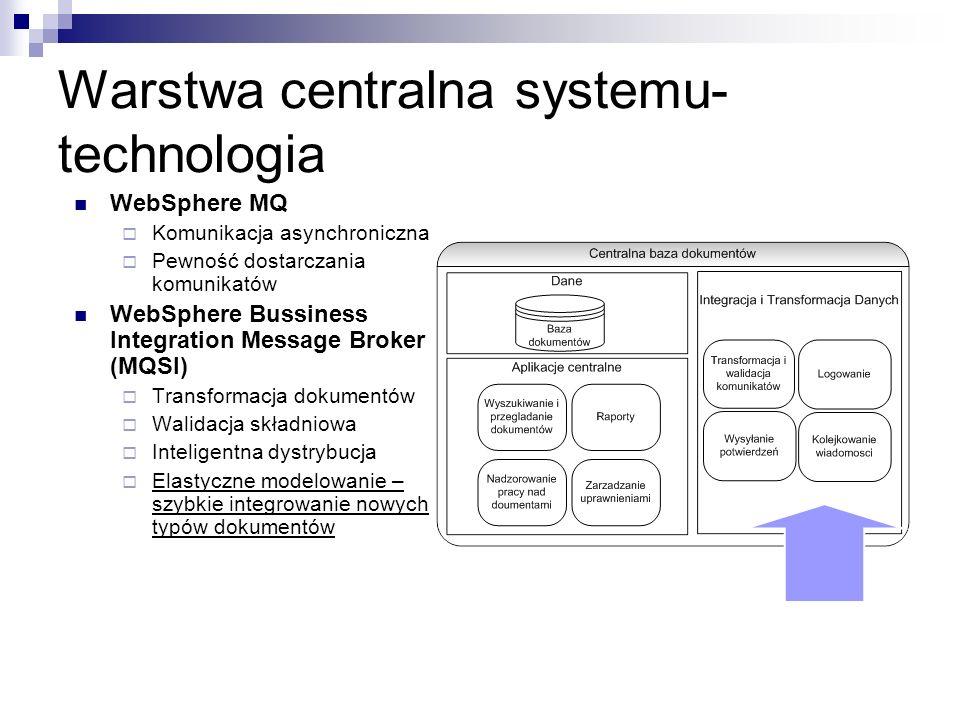 Warstwa centralna systemu-technologia